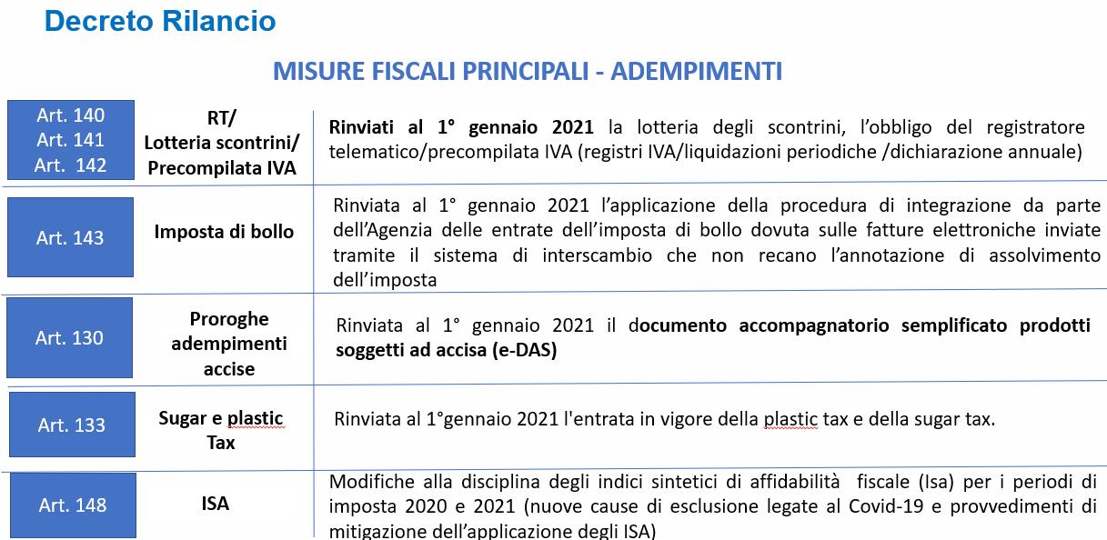 Decreto-rilancio-def-fig.5