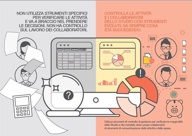 studio-digitale07