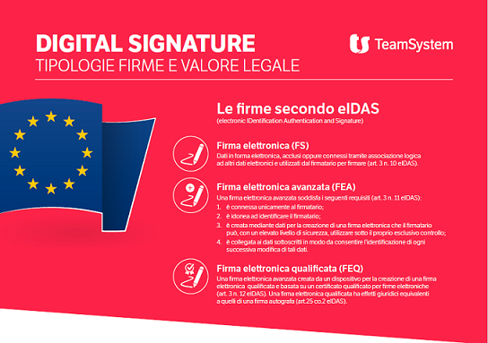 Infografica-Digital-Signature_studi